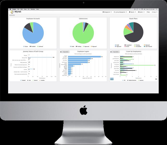 Journey Management System | JMS - Partner, Digital Forms